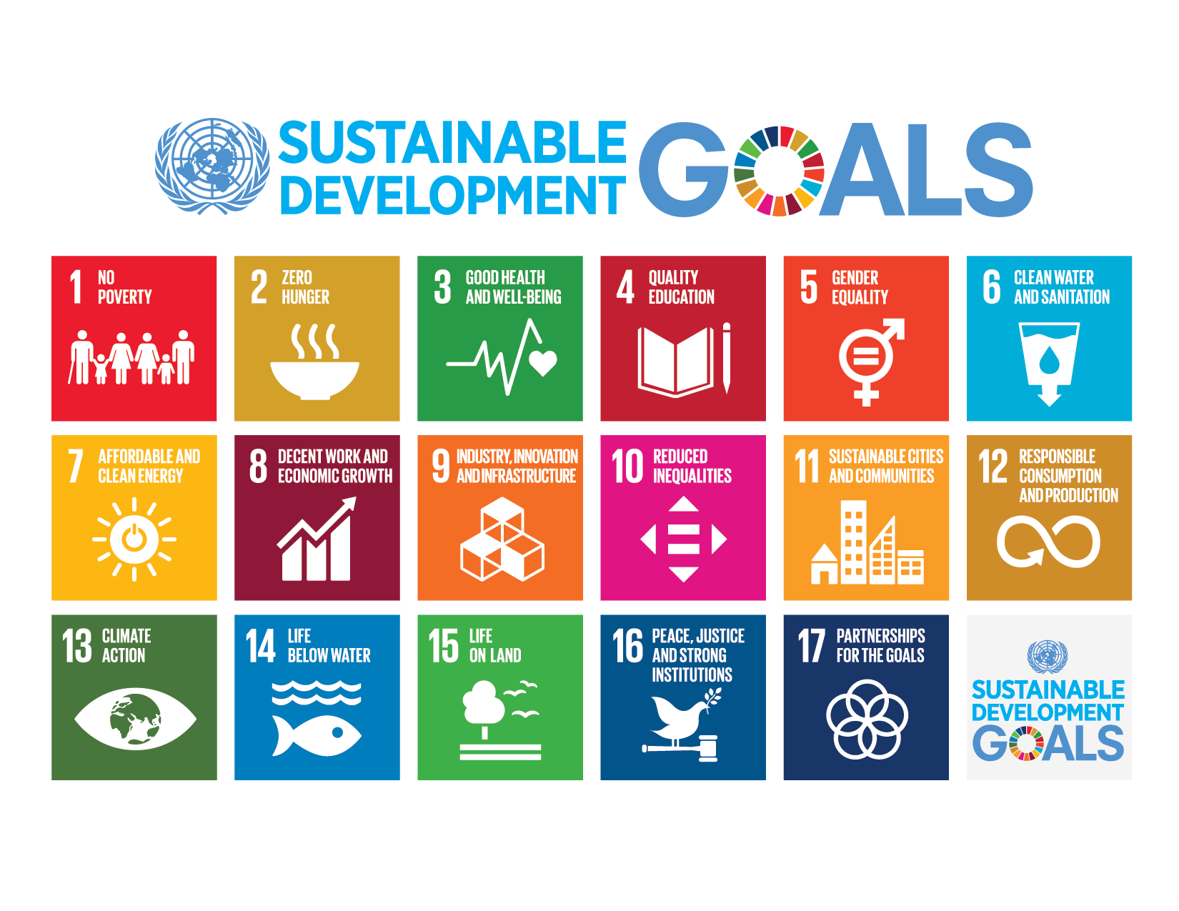 http://files.b-token.us/files/279/original/E_2018_SDG_Poster_with_UN_emblem.png?1540196676